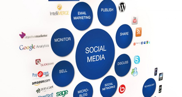 Impact of Social Media on SEO